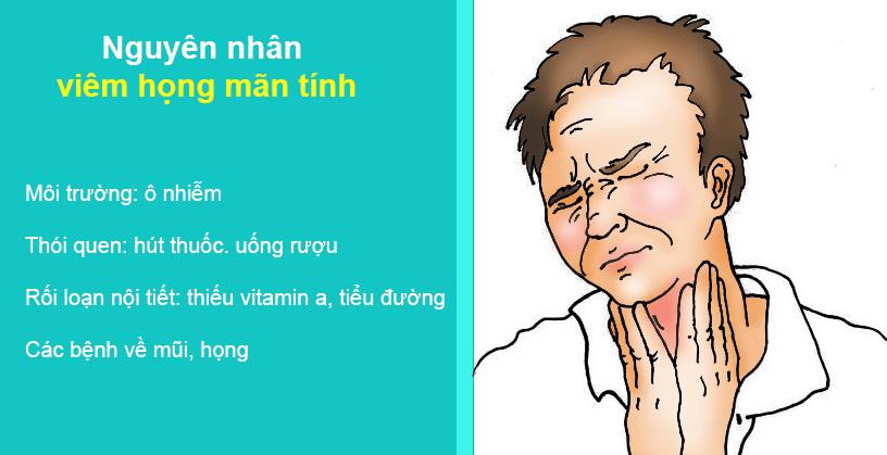 Nguyên nhân của bệnh đau họng là gì ?