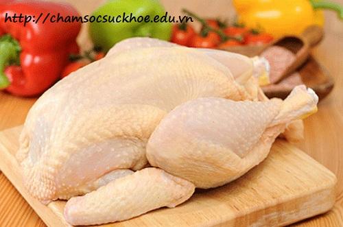 thịt gà
